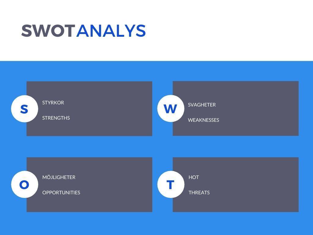 swot-analys för att utvärdera föreningens styrelsearbete